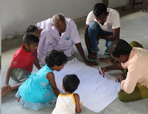 Participatory Rural Appraisal